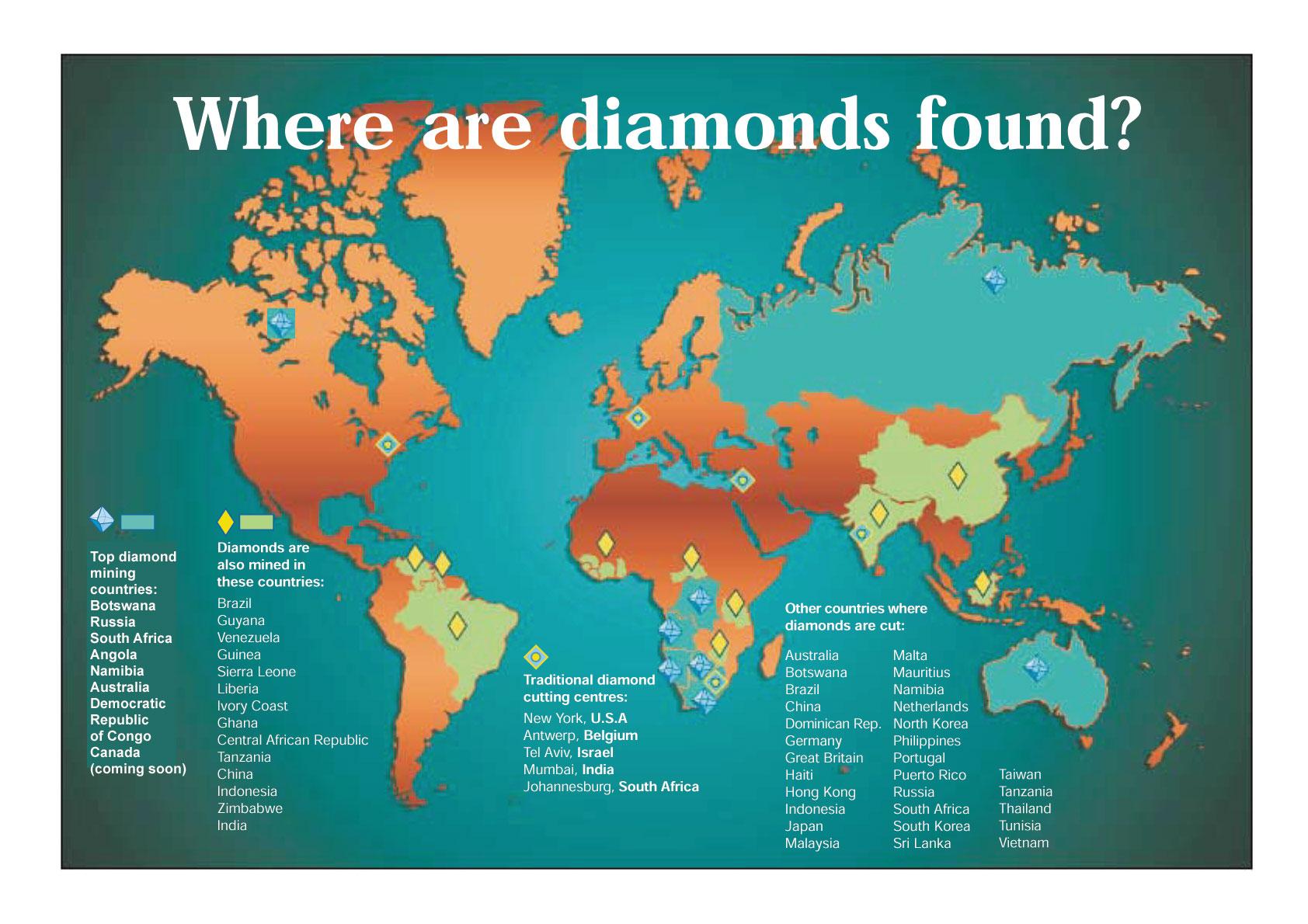 Diamond producing countries corlia roberts global leader in diamond producing countries corlia roberts global leader in diamond education gumiabroncs Image collections